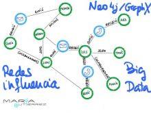 análisis de redes de influencia con Big data