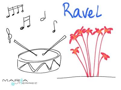 trabajo en equipo y Ravel