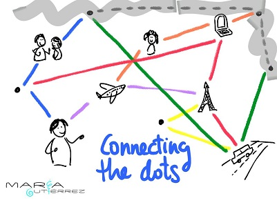 modelo de datos connecting the dots